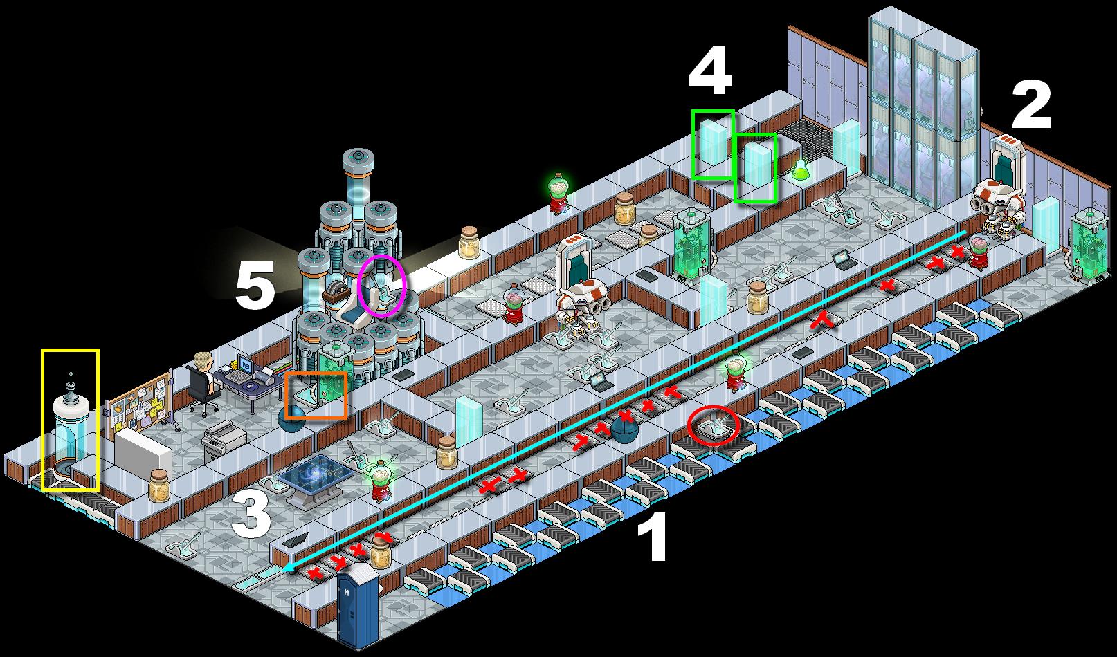 [Aventure] Au Laboratoire!...