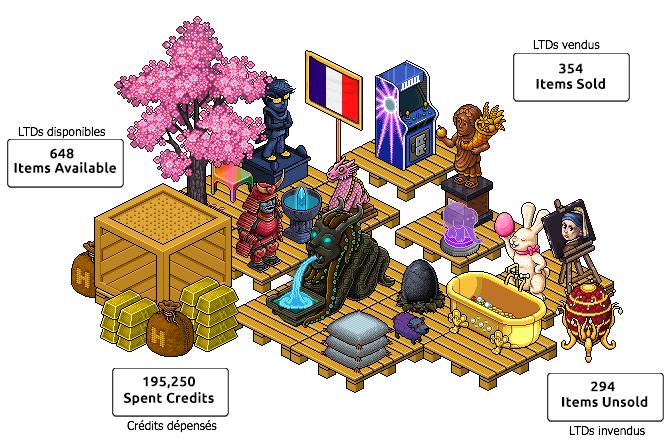LTDs France