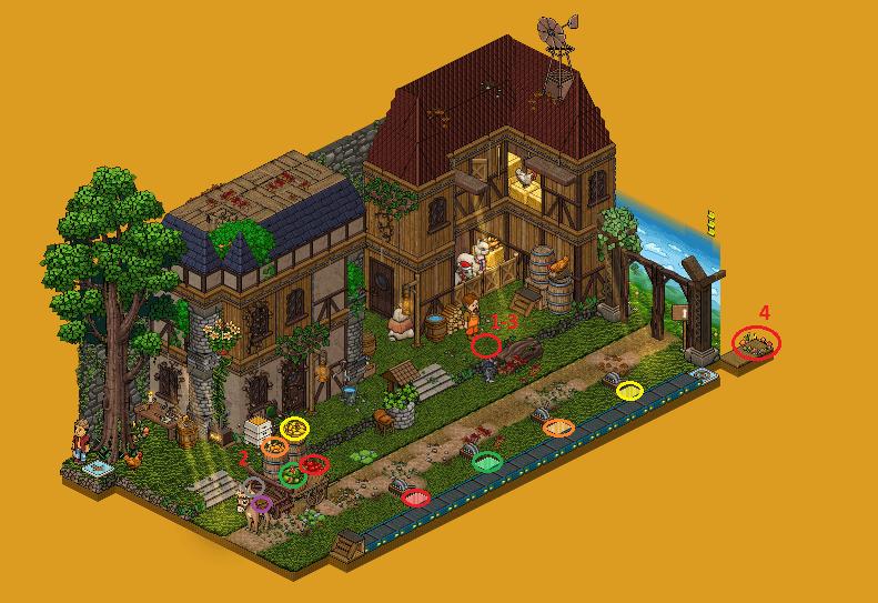 Zelba - Village Cocorico - Quartier Est