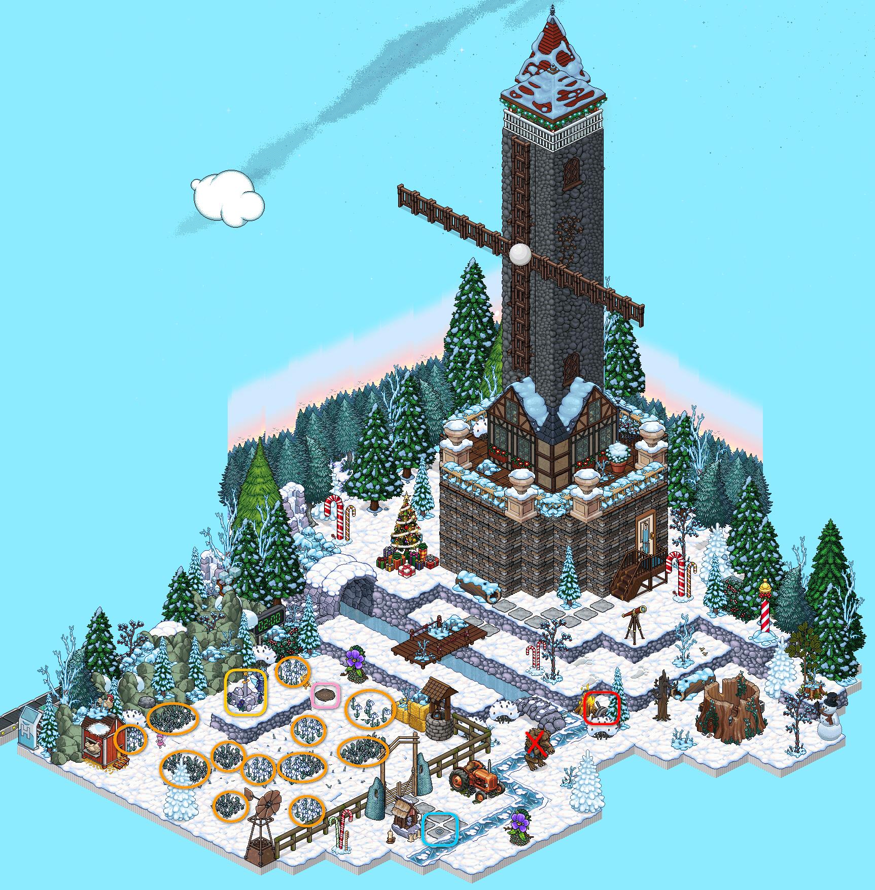 [EFC] Le village de Fleur des bois