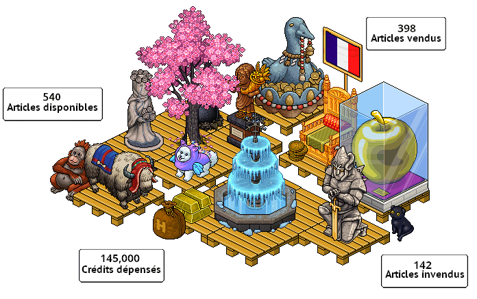 LTD Habbo France