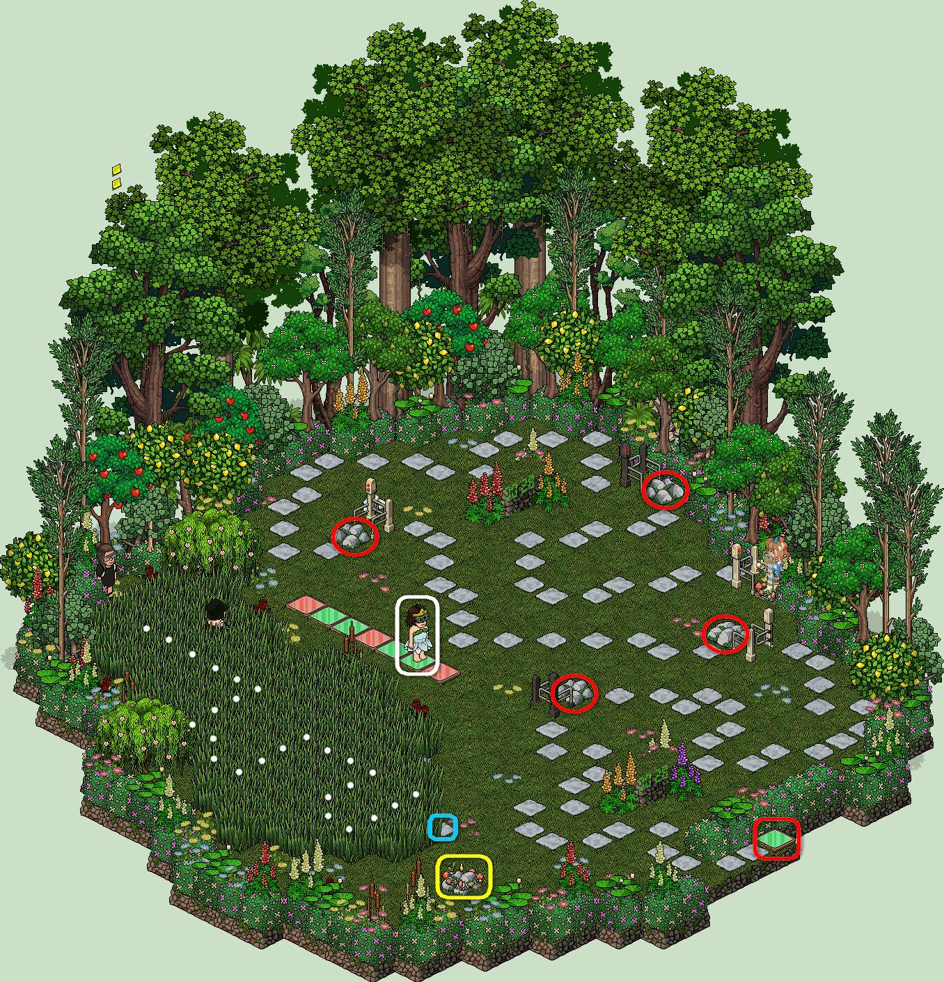 1.4 - Le Jardin de Gaïa