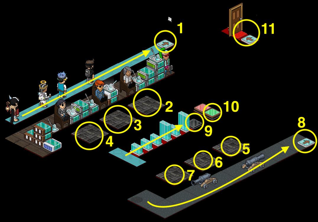 Appart Formation intrus à la RF !
