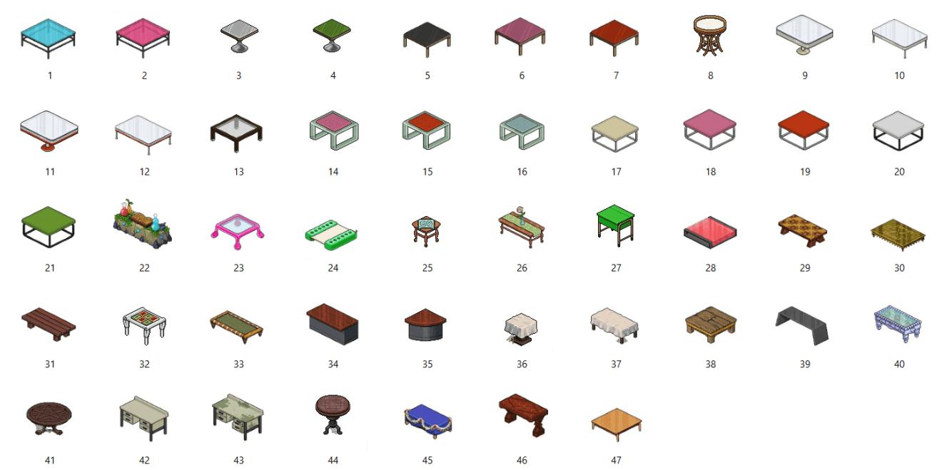 liste des tables
